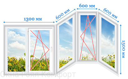 Разумное решение остекление балкона п-3м.